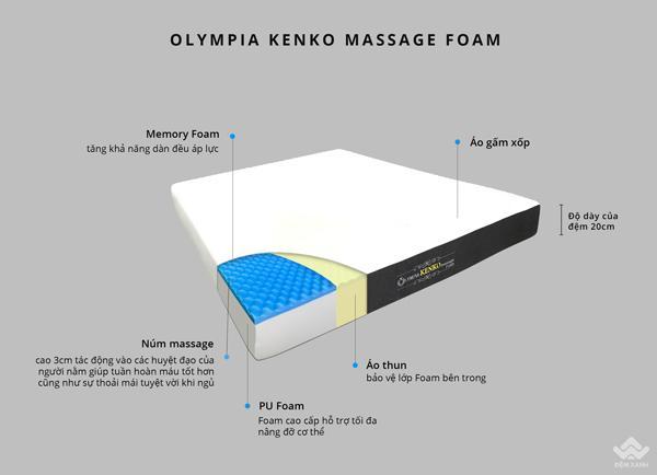 5271_kenko_foam