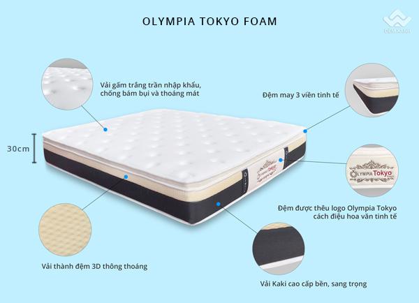 5272_dem_foam_olympia_tokyo__3_
